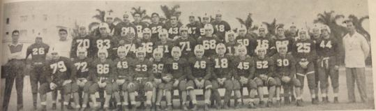 University of Havana football team, 1950. From: Vita Universitaria (September 1950). Courtesy of the Cuban Heritage Collection, University of Miami Libraries, Coral Gables, Florida.